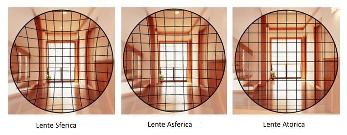lente-sferica-asferica-Atorica.jpg